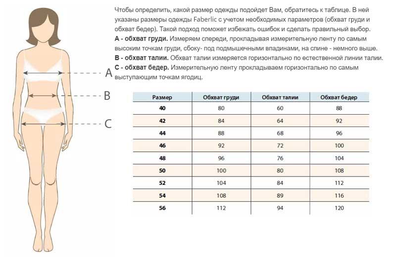 таблица размеров для женщин фаберлик