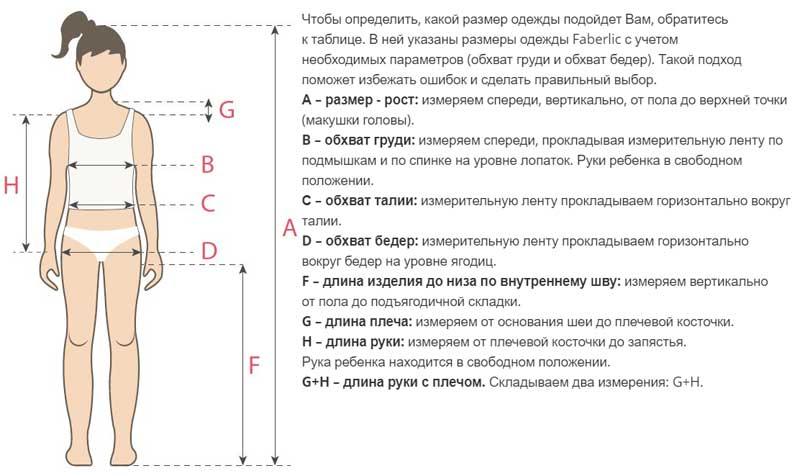 Размерная сетка школьной формы для девочек Фаберлик