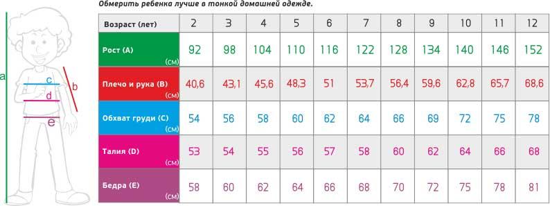 таблица размеров одежды Куома