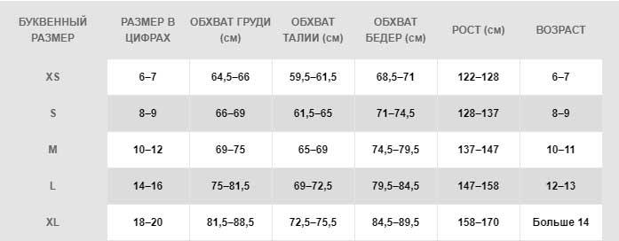 Таблица размеров одежды Найк для мальчиков