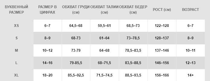 Таблица размеров одежды Найк для девочек