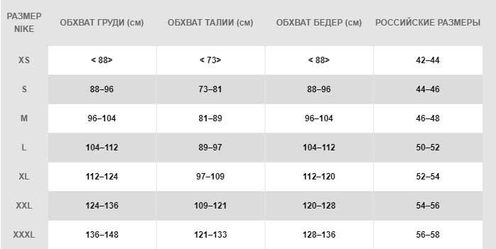 Таблица размеров мужской одежды Найк