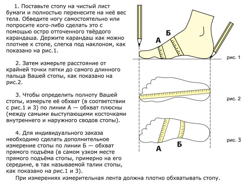 как измерить обхват стопы